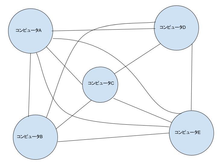 ネットワークイメージ画像
